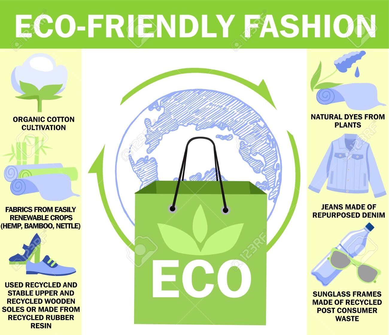 Environmental friendly fashion. How to reduce waste in garment manufacturing
